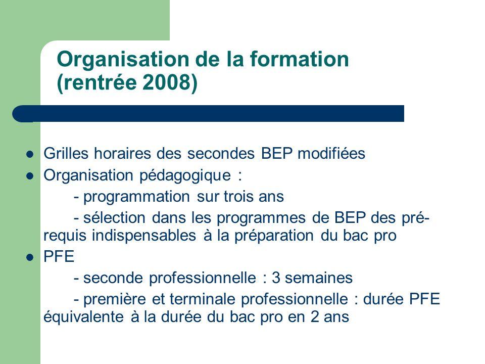 Organisation de la formation (rentrée 2008)