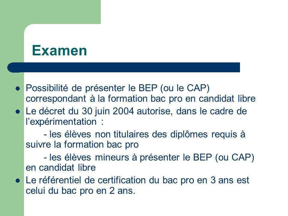 Examen Possibilité de présenter le BEP (ou le CAP) correspondant à la formation bac pro en candidat libre.
