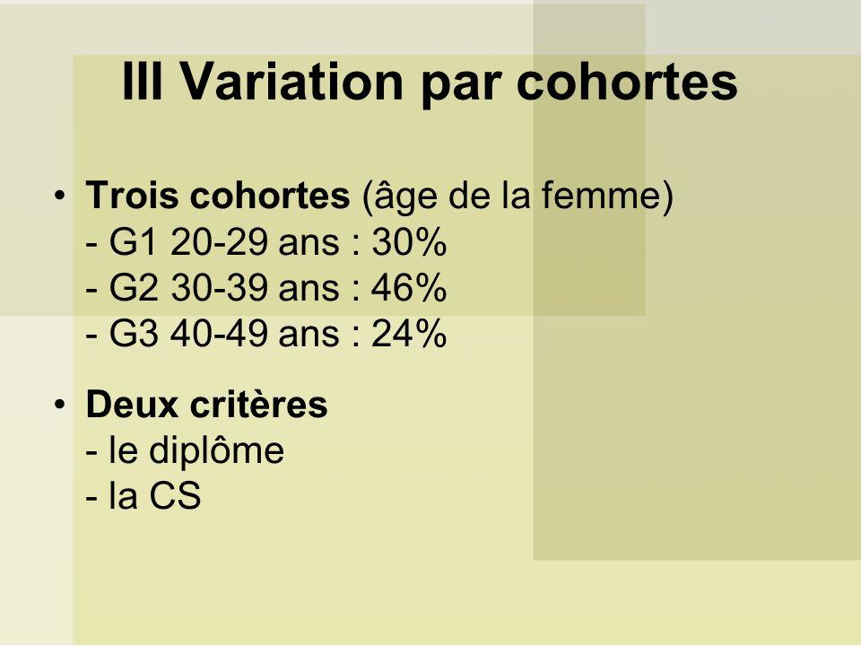 III Variation par cohortes