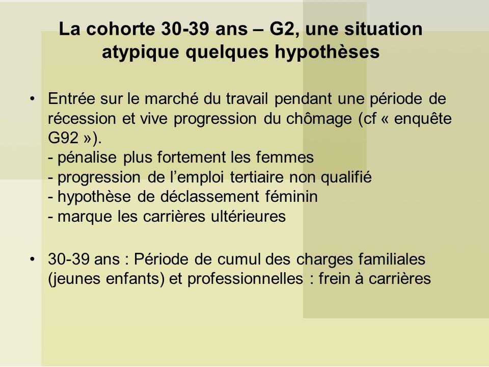 La cohorte 30-39 ans – G2, une situation atypique quelques hypothèses