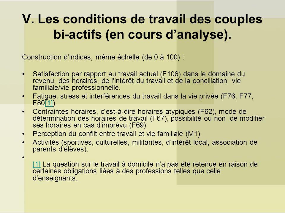 V. Les conditions de travail des couples bi-actifs (en cours d'analyse).