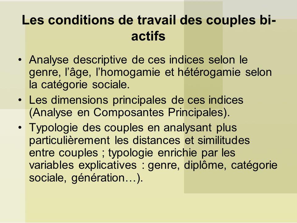 Les conditions de travail des couples bi-actifs
