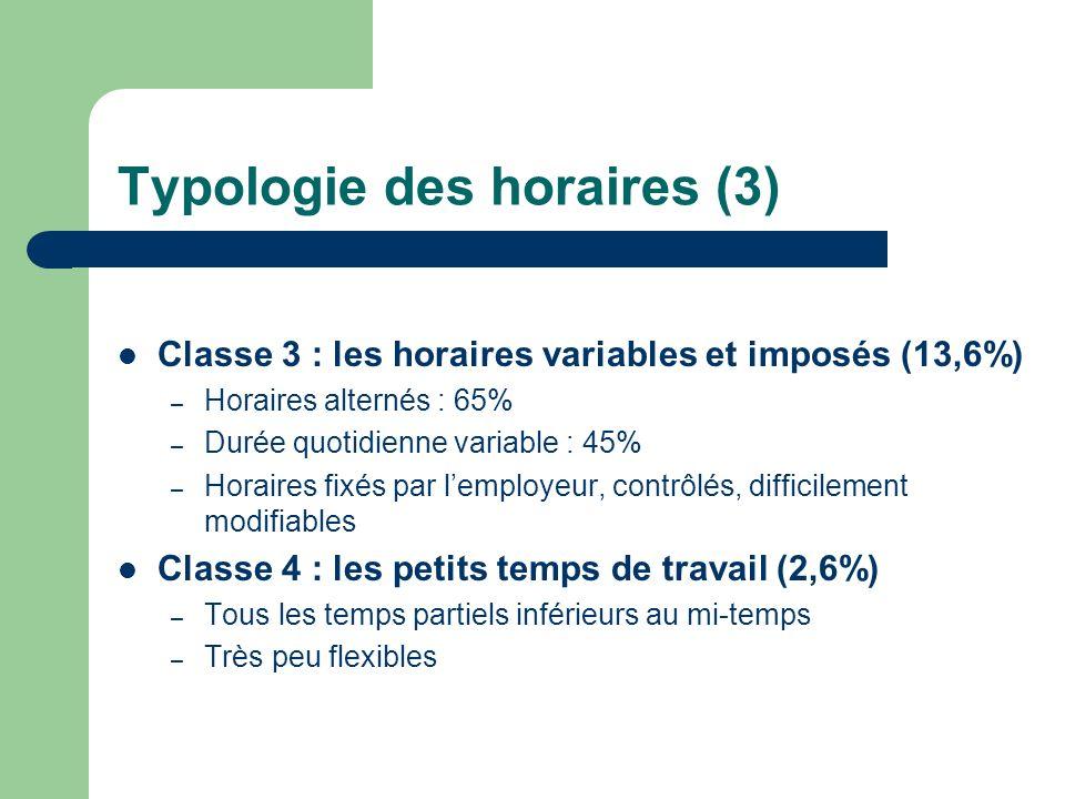 Typologie des horaires (3)