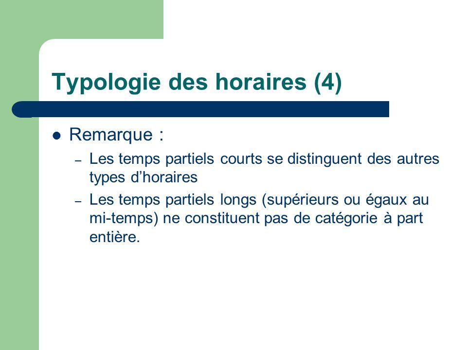 Typologie des horaires (4)