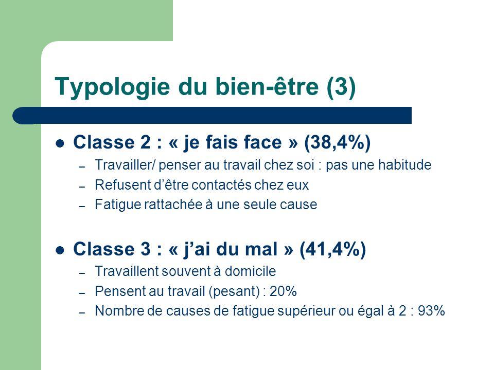Typologie du bien-être (3)