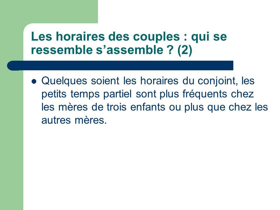 Les horaires des couples : qui se ressemble s'assemble (2)