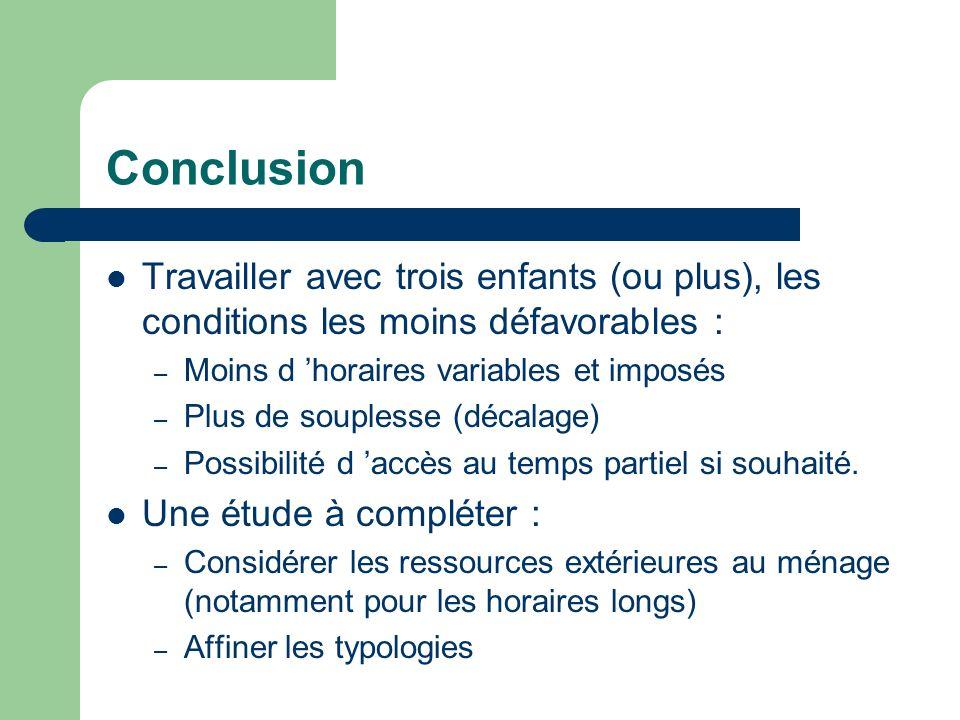 Conclusion Travailler avec trois enfants (ou plus), les conditions les moins défavorables : Moins d 'horaires variables et imposés.