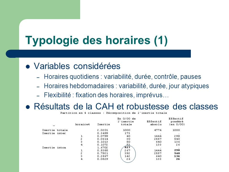 Typologie des horaires (1)