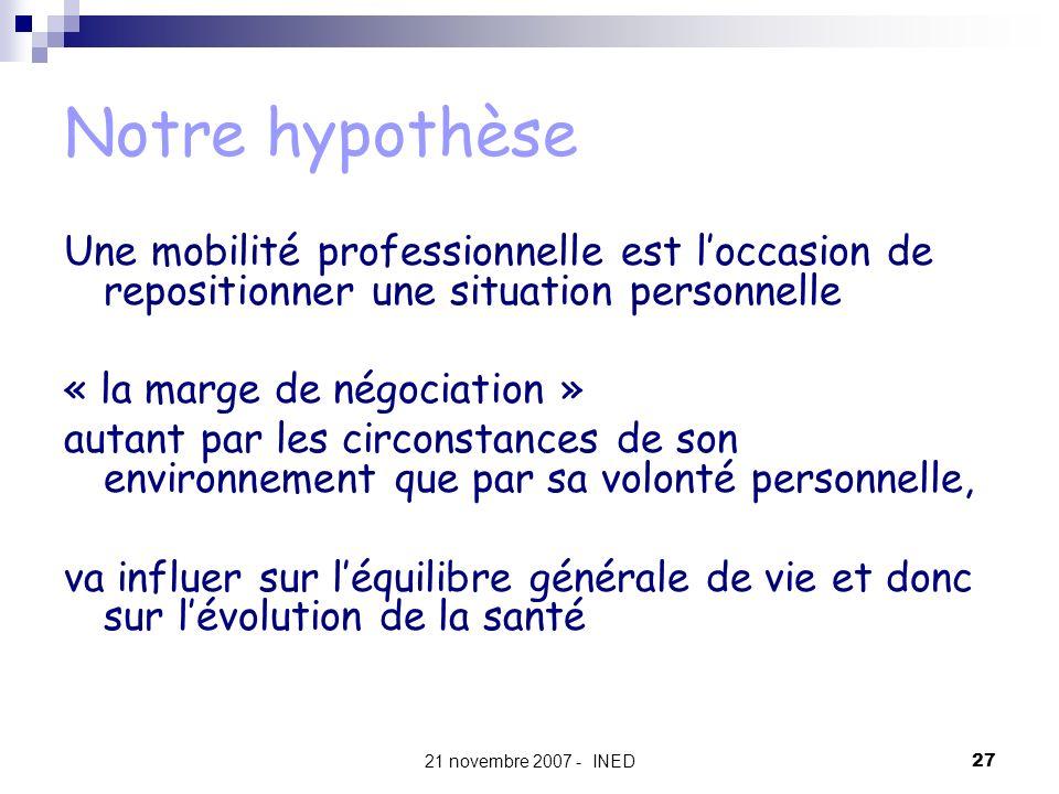 Notre hypothèse Une mobilité professionnelle est l'occasion de repositionner une situation personnelle.
