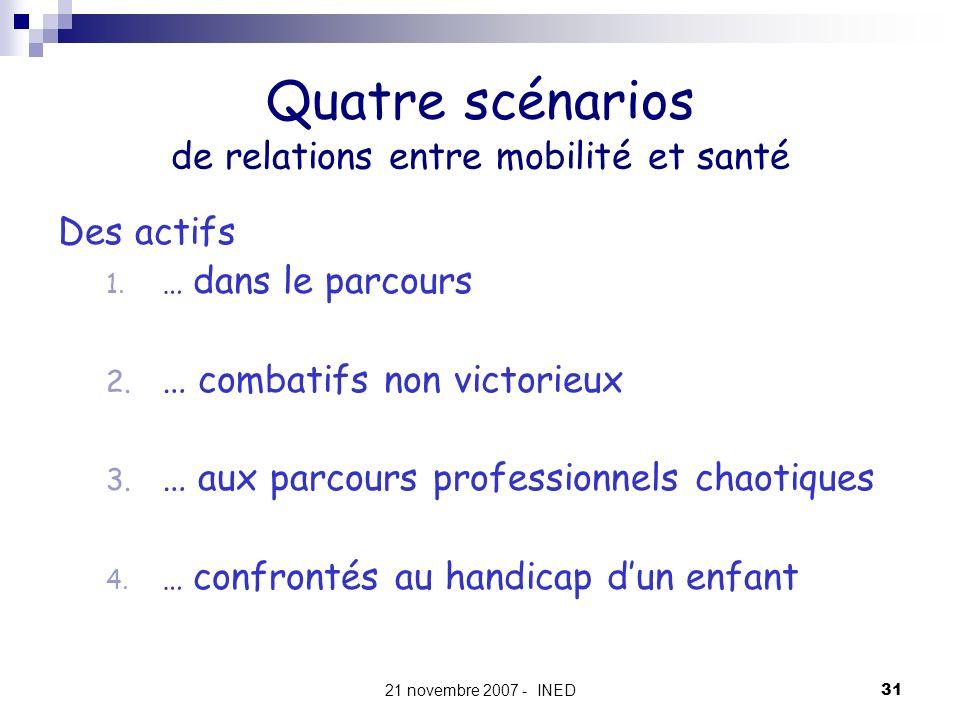 Quatre scénarios de relations entre mobilité et santé