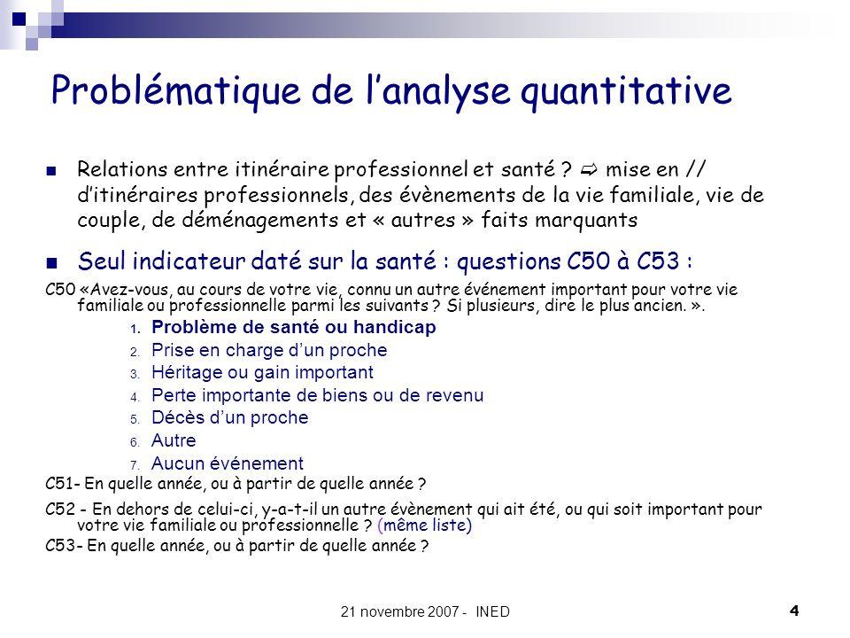 Problématique de l'analyse quantitative