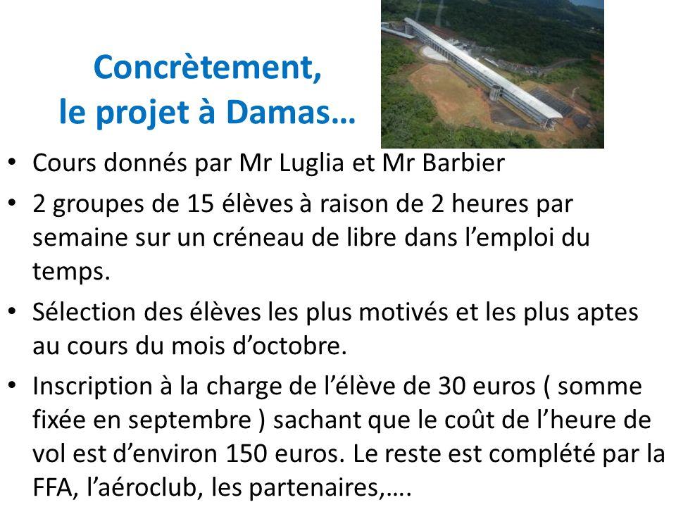 Concrètement, le projet à Damas…
