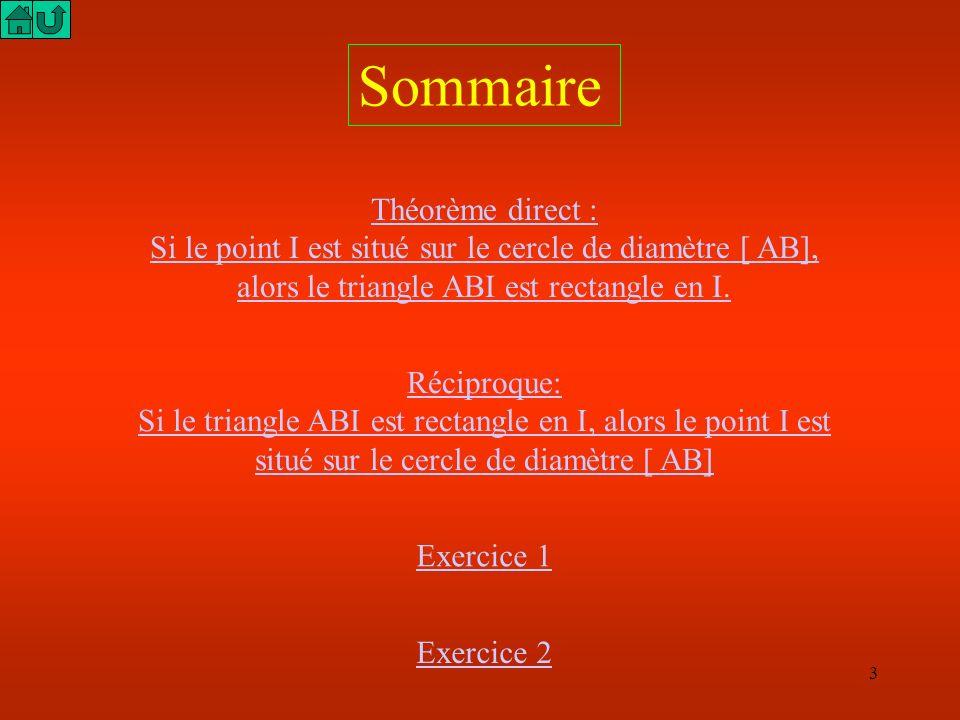 Sommaire Théorème direct :