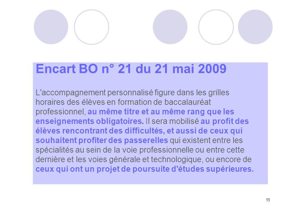 Encart BO n° 21 du 21 mai 2009 L accompagnement personnalisé figure dans les grilles. horaires des élèves en formation de baccalauréat.