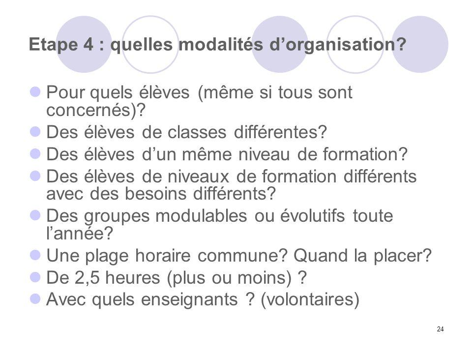 Etape 4 : quelles modalités d'organisation