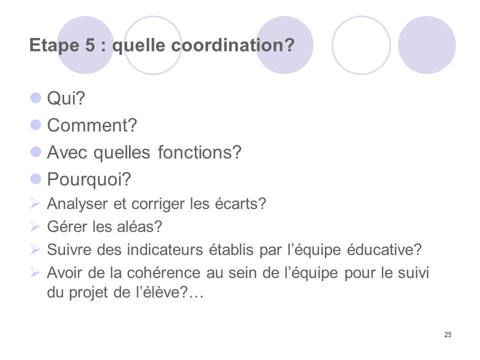 Etape 5 : quelle coordination