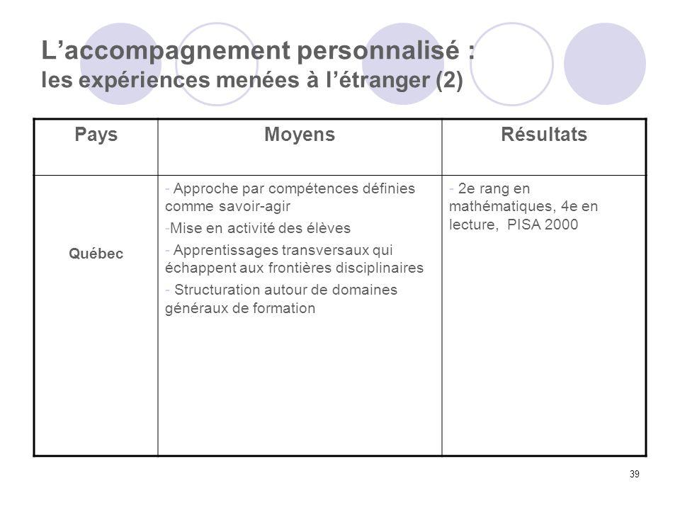 L'accompagnement personnalisé : les expériences menées à l'étranger (2)