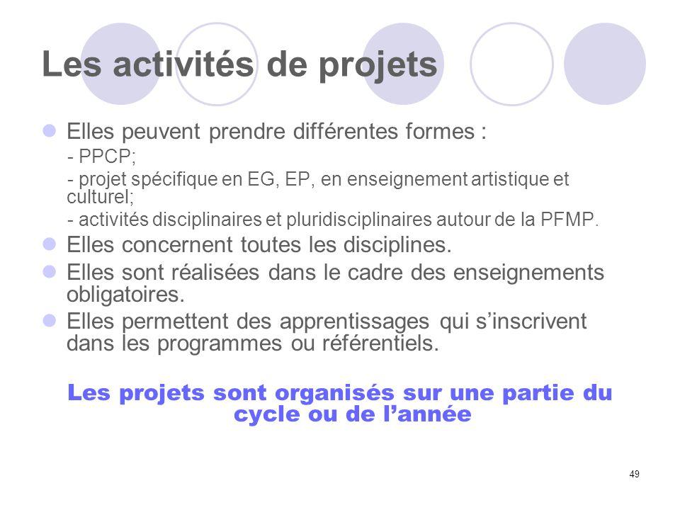 Les activités de projets