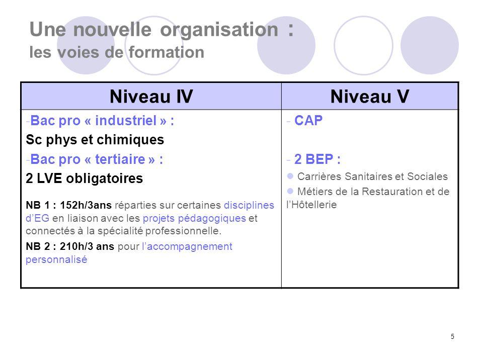 Une nouvelle organisation : les voies de formation