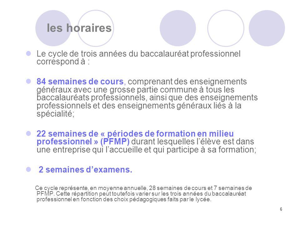 les horaires Le cycle de trois années du baccalauréat professionnel correspond à :
