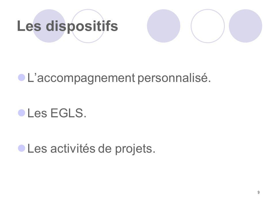Les dispositifs L'accompagnement personnalisé. Les EGLS.