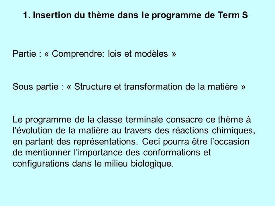 1. Insertion du thème dans le programme de Term S