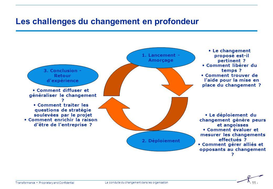Les challenges du changement en profondeur