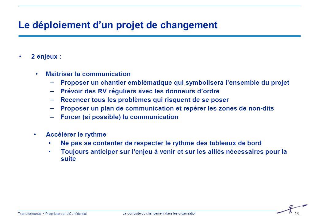 Le déploiement d'un projet de changement