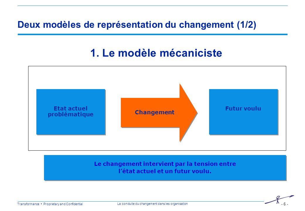 Deux modèles de représentation du changement (1/2)