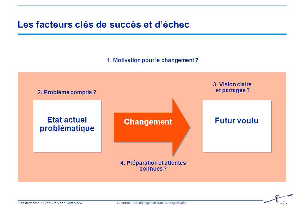 Les facteurs clés de succès et d'échec