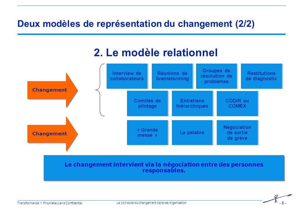Deux modèles de représentation du changement (2/2)