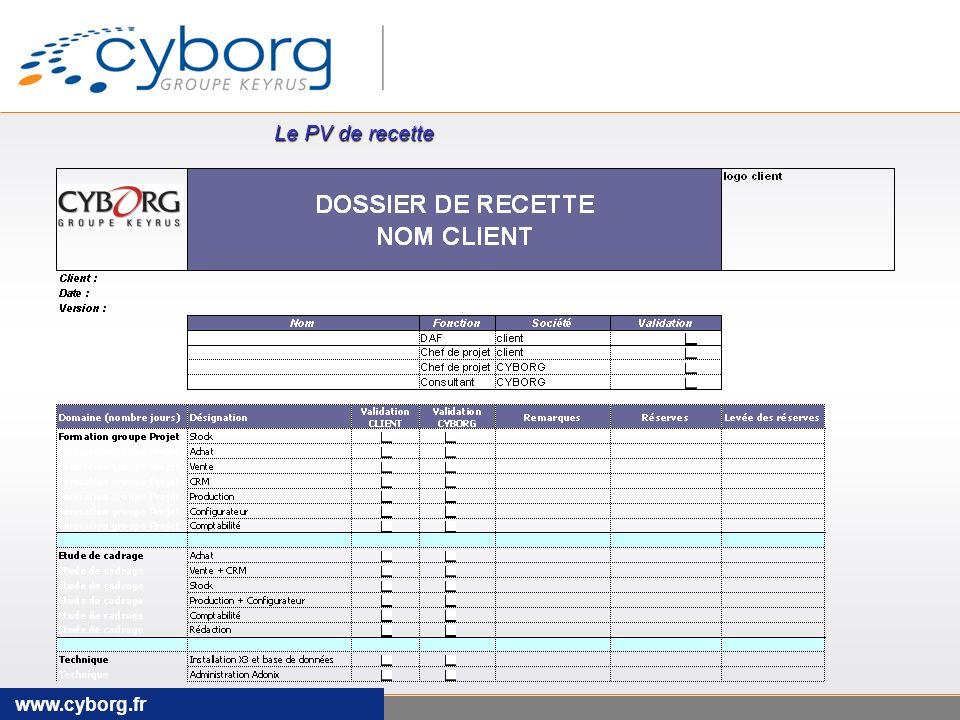 Le PV de recette www.cyborg.fr www.cyborg.fr