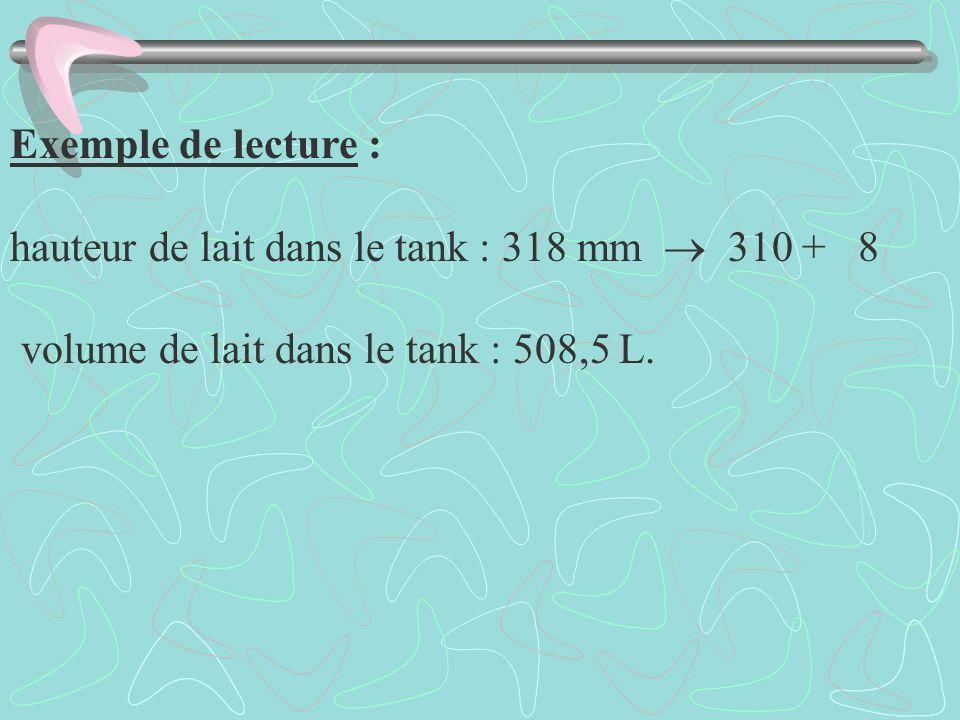 Exemple de lecture : hauteur de lait dans le tank : 318 mm  310 + 8.