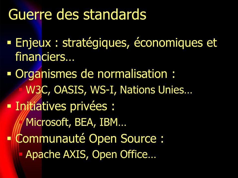 Guerre des standards Enjeux : stratégiques, économiques et financiers…