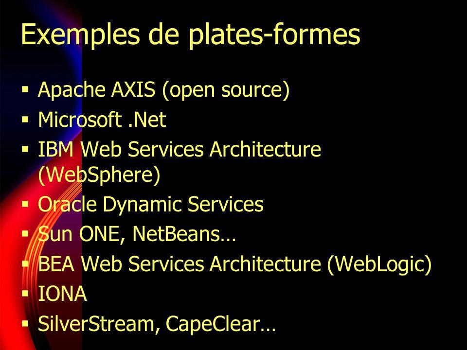 Exemples de plates-formes