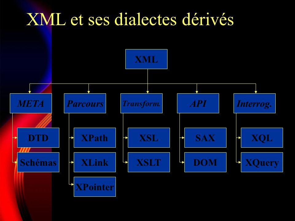 XML et ses dialectes dérivés
