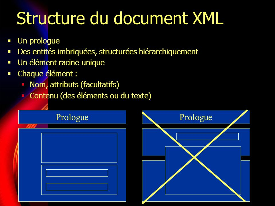 Structure du document XML