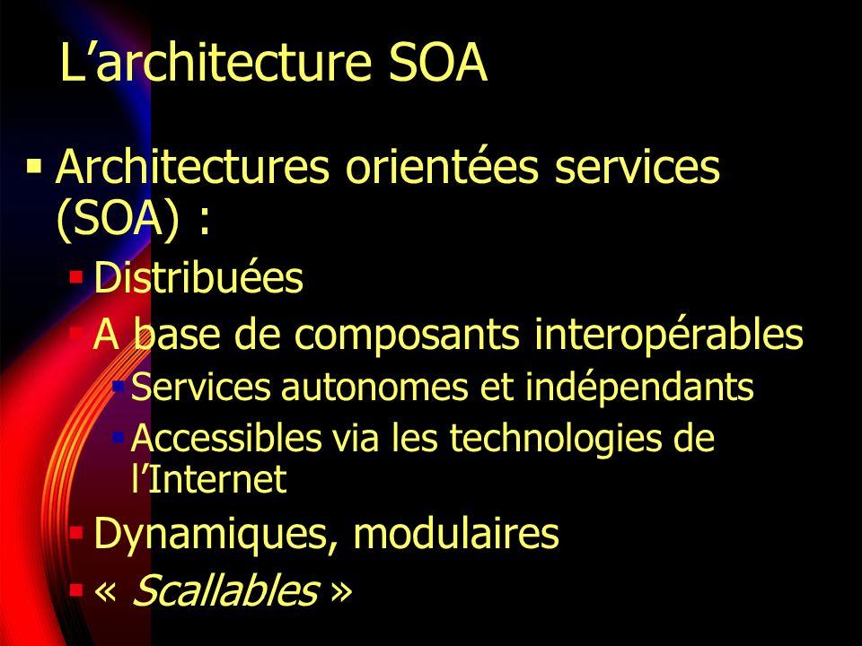 L'architecture SOA Architectures orientées services (SOA) :