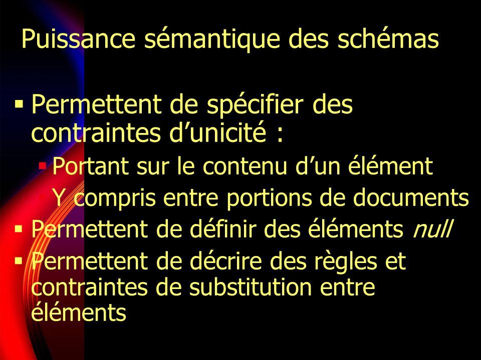 Puissance sémantique des schémas