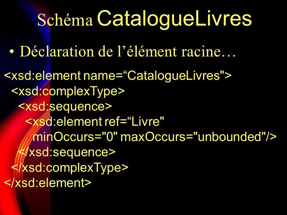 Schéma CatalogueLivres