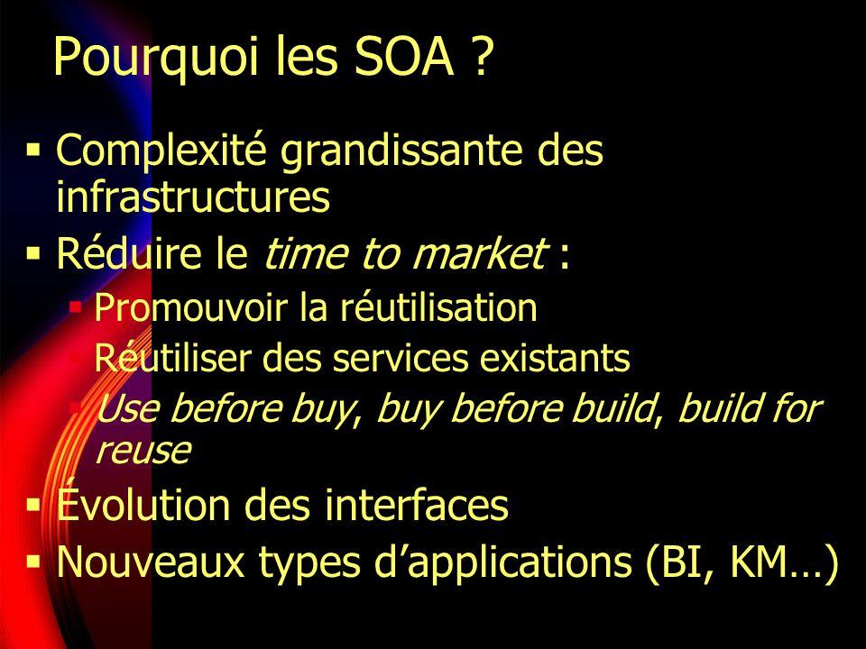 Pourquoi les SOA Complexité grandissante des infrastructures