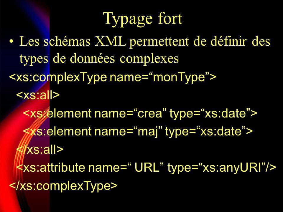 Typage fort Les schémas XML permettent de définir des types de données complexes. <xs:complexType name= monType >