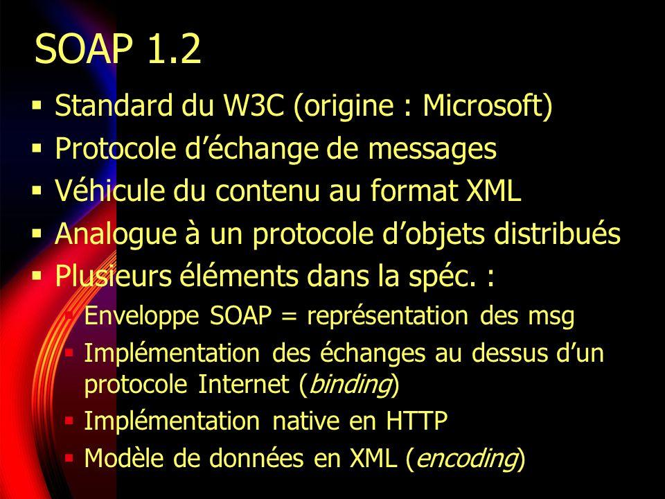 SOAP 1.2 Standard du W3C (origine : Microsoft)