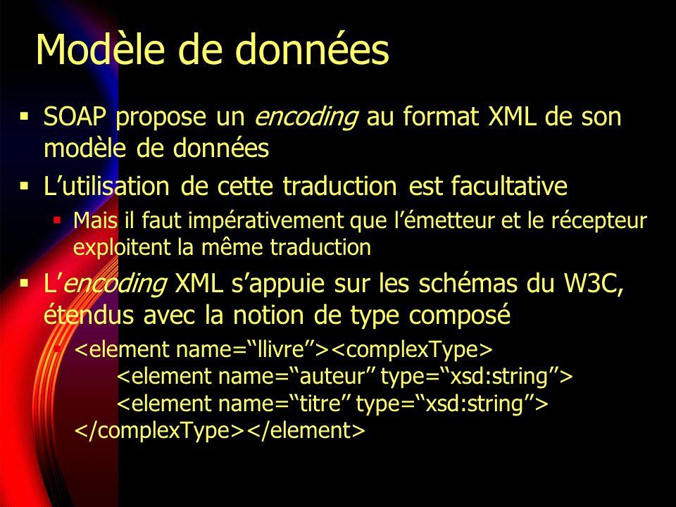 Modèle de donnéesSOAP propose un encoding au format XML de son modèle de données. L'utilisation de cette traduction est facultative.