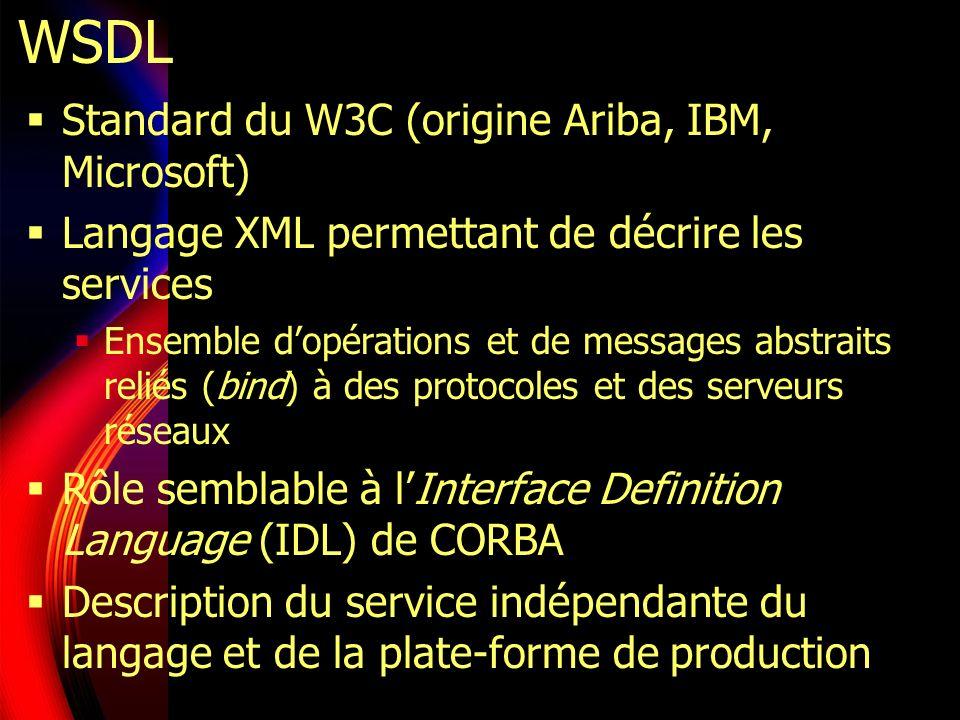 WSDL Standard du W3C (origine Ariba, IBM, Microsoft)