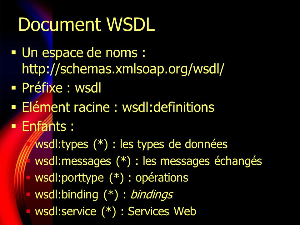 Document WSDL Un espace de noms : http://schemas.xmlsoap.org/wsdl/
