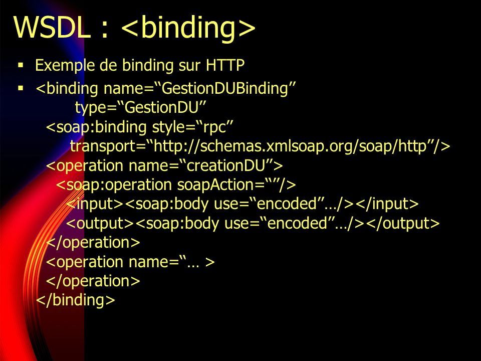 WSDL : <binding>