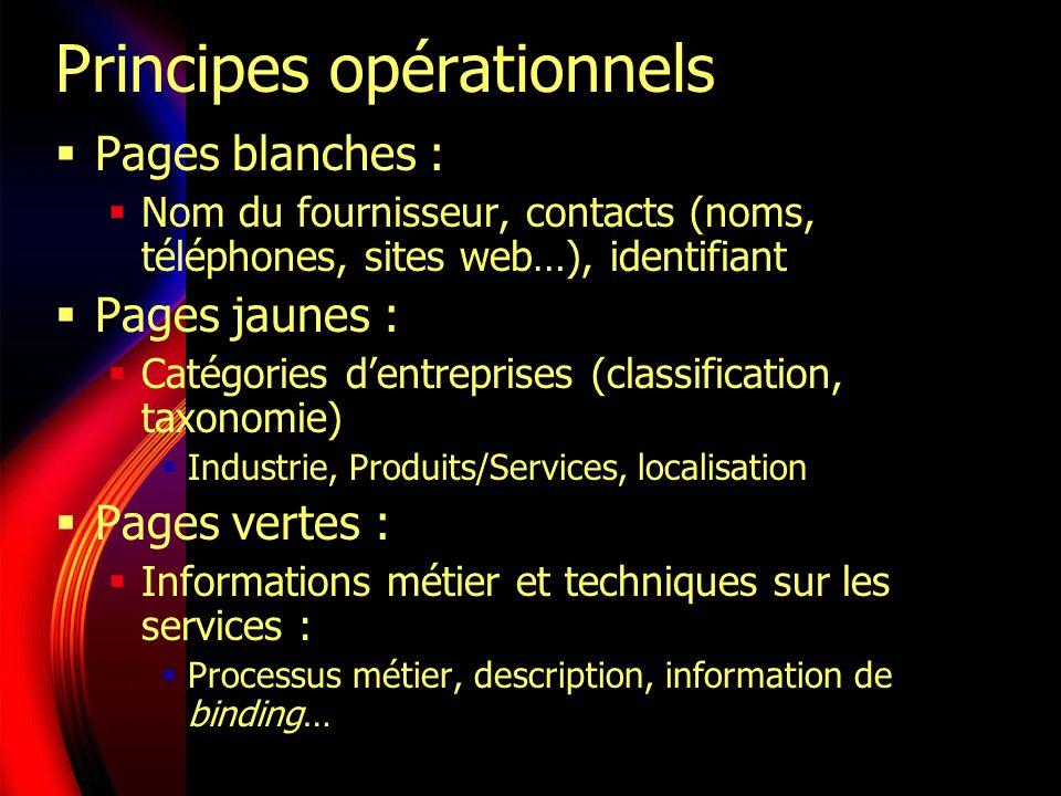 Principes opérationnels