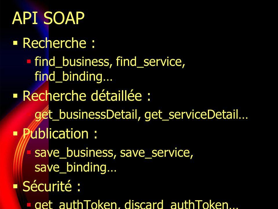 API SOAP Recherche : Recherche détaillée : Publication : Sécurité :