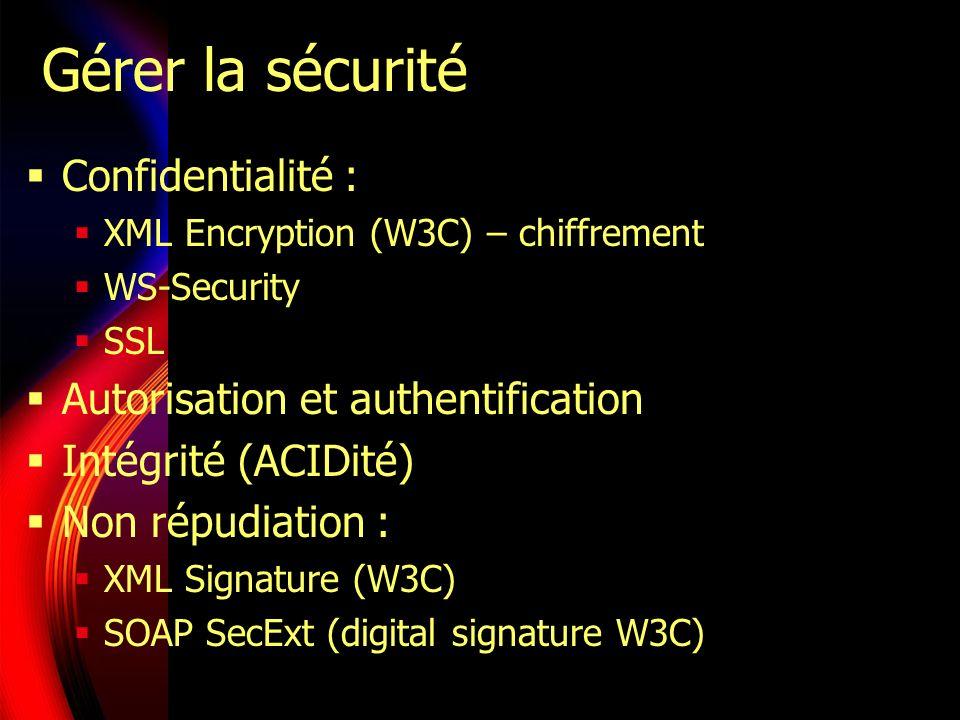Gérer la sécurité Confidentialité : Autorisation et authentification